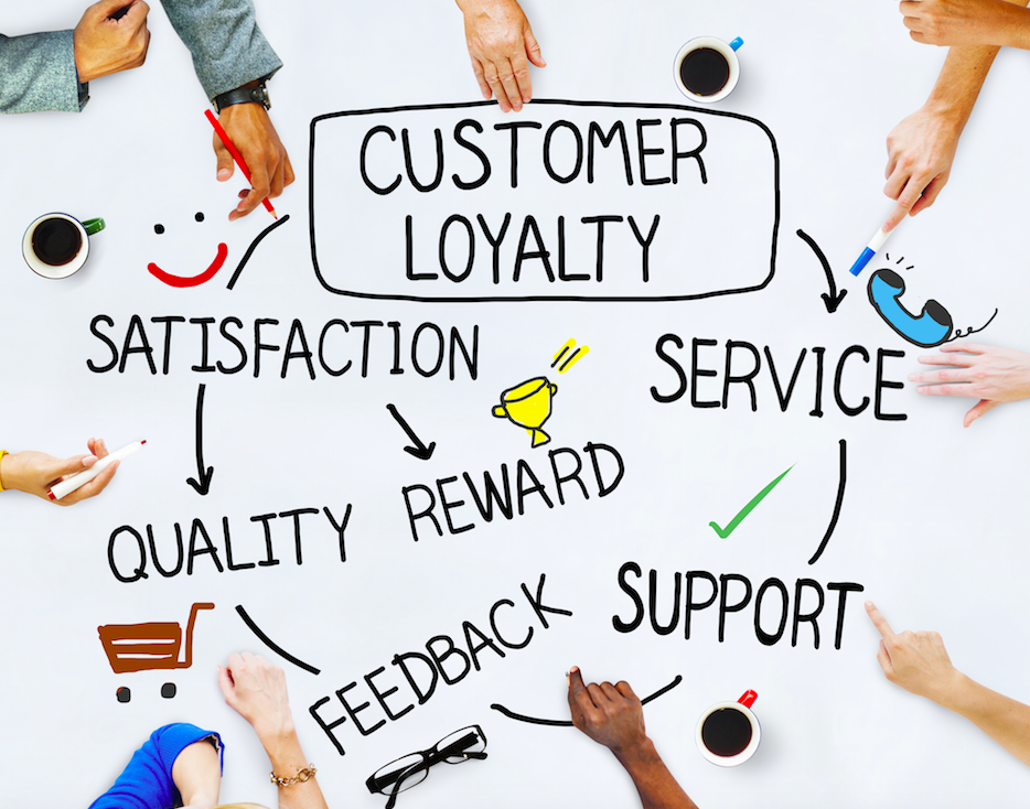 DMA | Article | Tips for customer loyalty success