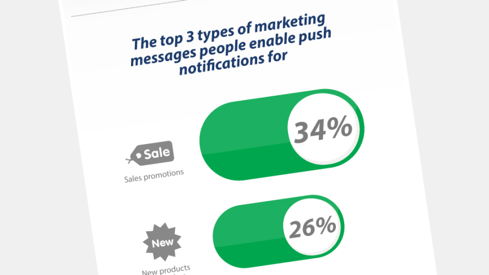 T-542138409a3d2-mobile-push-marketing_infographic_542138409a333-2.jpg