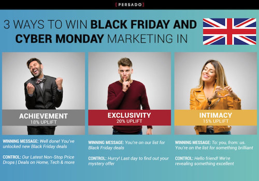 3 Ways to Win Black Friday & Cyber Monday Marketing in the