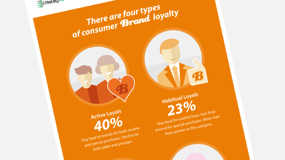 T7beaab453acc-customer-engagement-infographic_57beaab4539cc-16.png