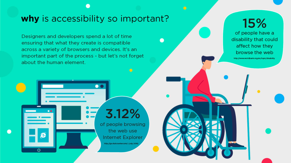 Web Accessibility A Legal Requirement But A Moral One Too Dma