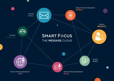 smartfocus_SF_Message_Cloud_visual-1.jpg