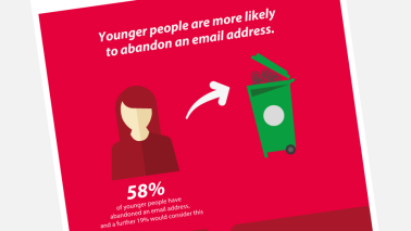Consumer-email-tracker-infographic-2016.jpg